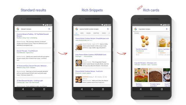Melhore a aparência do seu site nos resultados de pesquisa